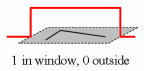 binary window